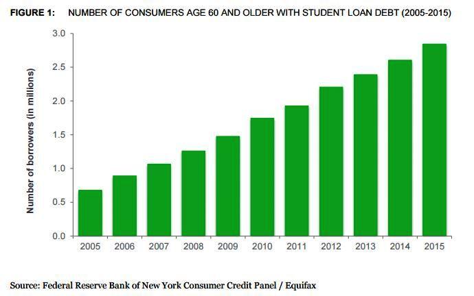 Quick cash loans in jamaica photo 4
